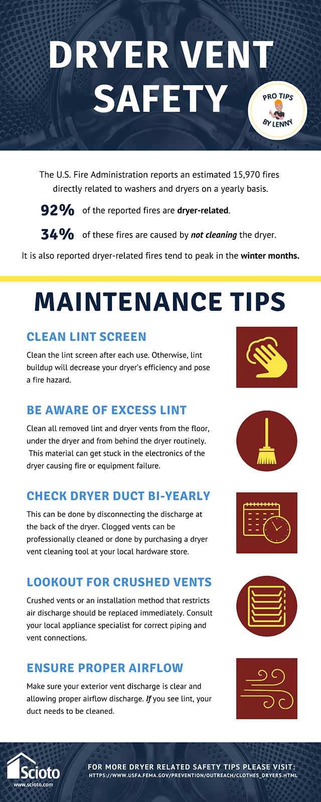 Dryer Vent Safety Infographic - Feb 2021